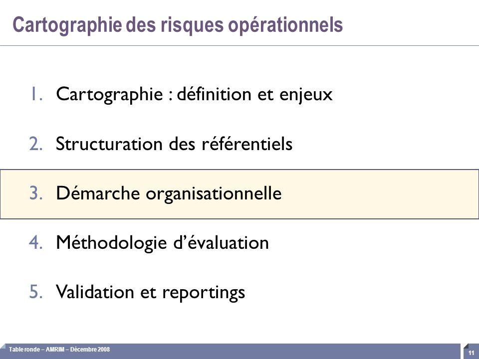 Table ronde – AMRIM – Décembre 2008 11 1.Cartographie : définition et enjeux 2.Structuration des référentiels 3.Démarche organisationnelle 4.Méthodolo