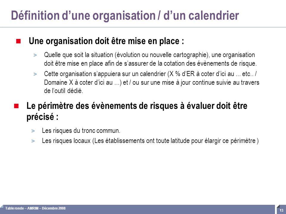 Table ronde – AMRIM – Décembre 2008 13 Définition d'une organisation / d'un calendrier Une organisation doit être mise en place : > Quelle que soit la