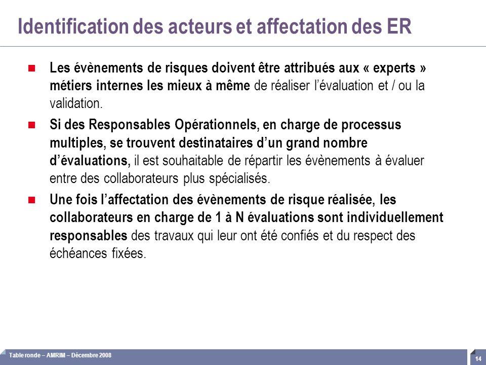 Table ronde – AMRIM – Décembre 2008 14 Identification des acteurs et affectation des ER Les évènements de risques doivent être attribués aux « experts