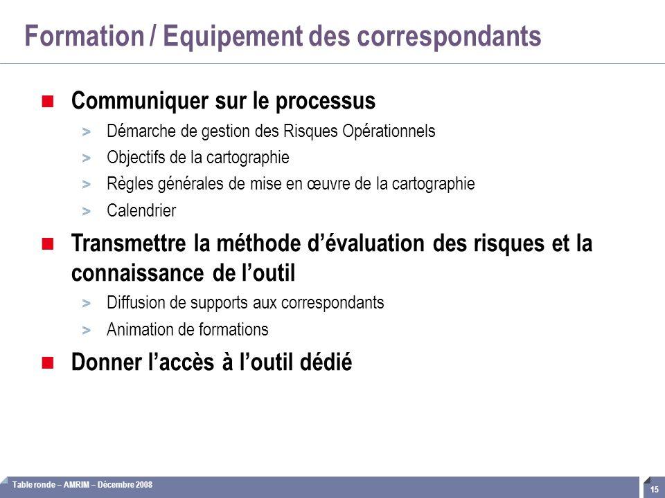 Table ronde – AMRIM – Décembre 2008 15 Formation / Equipement des correspondants Communiquer sur le processus > Démarche de gestion des Risques Opérat
