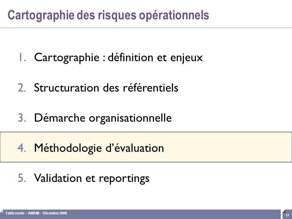 Table ronde – AMRIM – Décembre 2008 17 1.Cartographie : définition et enjeux 2.Structuration des référentiels 3.Démarche organisationnelle 4.Méthodolo