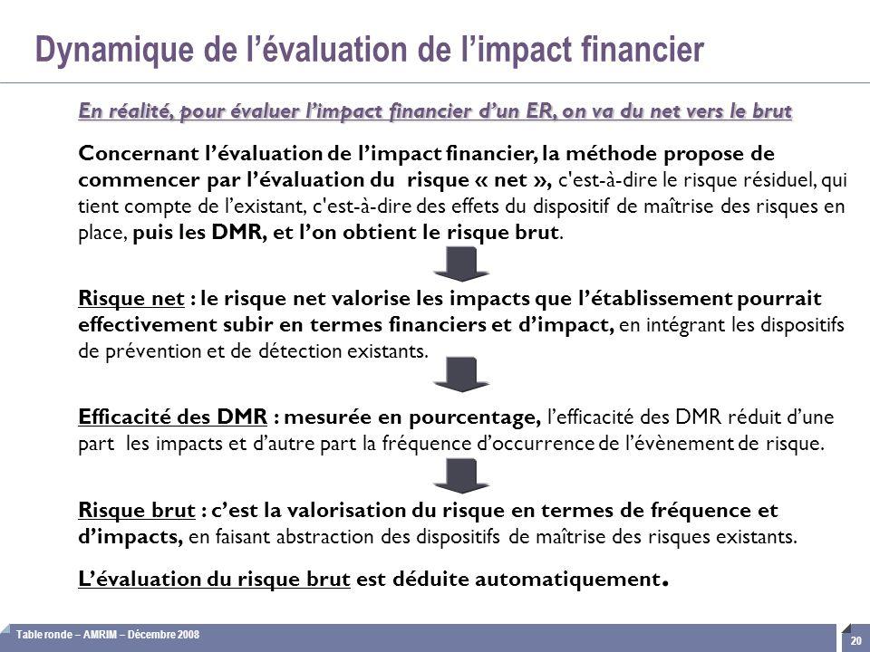 Table ronde – AMRIM – Décembre 2008 20 En réalité, pour évaluer l'impact financier d'un ER, on va du net vers le brut Concernant l'évaluation de l'imp