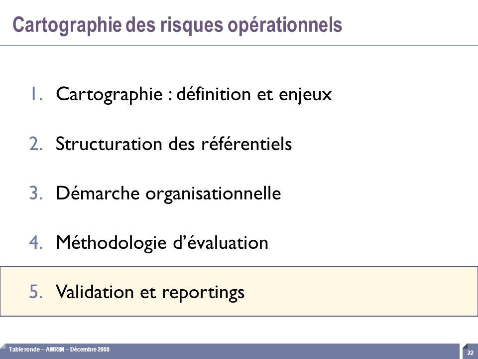 Table ronde – AMRIM – Décembre 2008 22 1.Cartographie : définition et enjeux 2.Structuration des référentiels 3.Démarche organisationnelle 4.Méthodolo