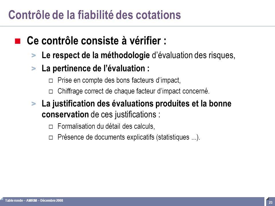 Table ronde – AMRIM – Décembre 2008 23 Contrôle de la fiabilité des cotations Ce contrôle consiste à vérifier : > Le respect de la méthodologie d'éval