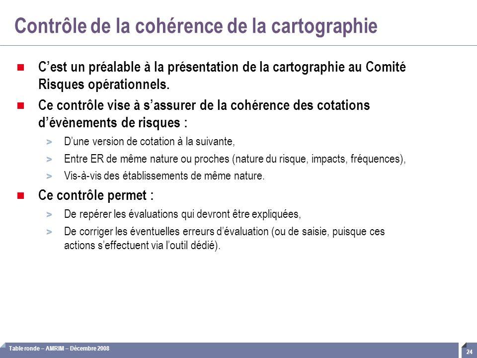 Table ronde – AMRIM – Décembre 2008 24 Contrôle de la cohérence de la cartographie C'est un préalable à la présentation de la cartographie au Comité R