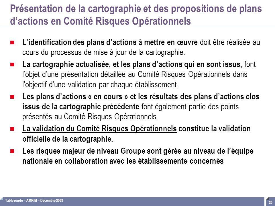Table ronde – AMRIM – Décembre 2008 25 Présentation de la cartographie et des propositions de plans d'actions en Comité Risques Opérationnels L'identi