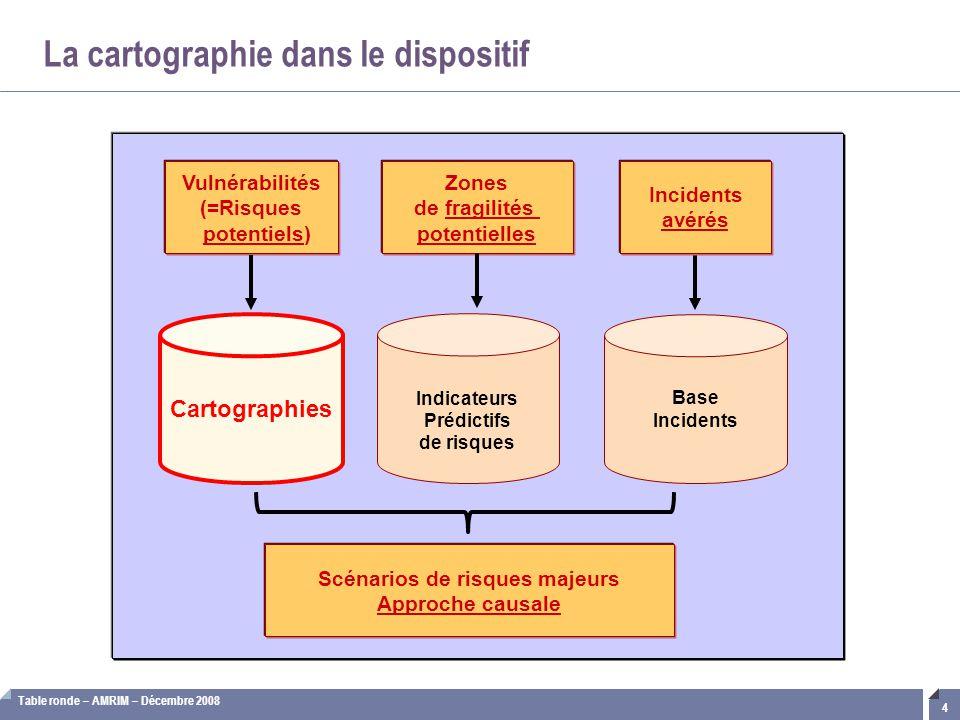 Table ronde – AMRIM – Décembre 2008 4 La cartographie dans le dispositif Indicateurs Prédictifs de risques Zones de fragilités potentielles Base Incid