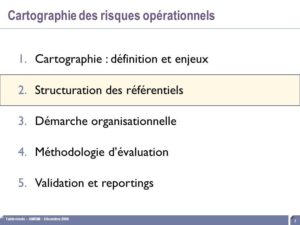 Table ronde – AMRIM – Décembre 2008 7 1.Cartographie : définition et enjeux 2.Structuration des référentiels 3.Démarche organisationnelle 4.Méthodolog