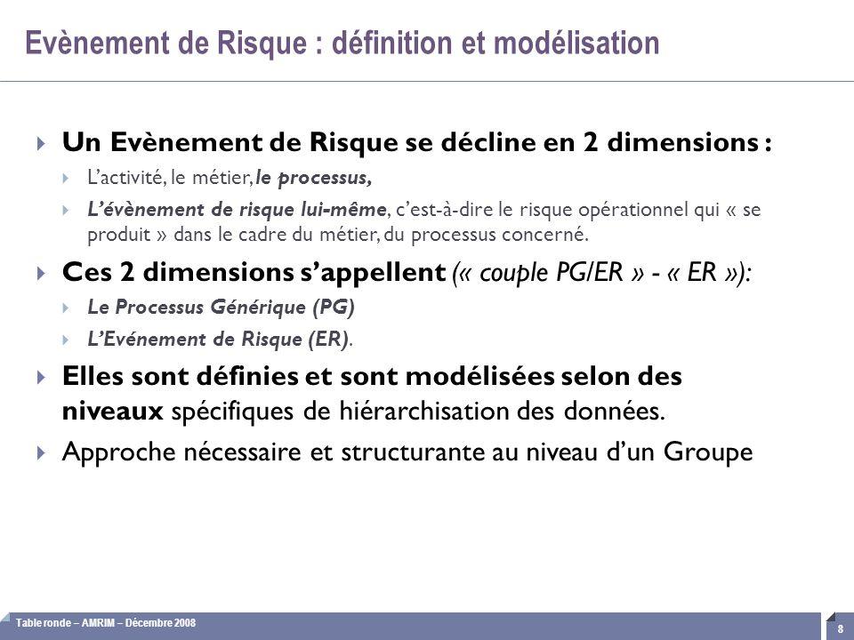 Table ronde – AMRIM – Décembre 2008 8  Un Evènement de Risque se décline en 2 dimensions :  L'activité, le métier, le processus,  L'évènement de ri