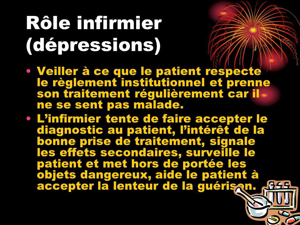 Rôle infirmier (dépressions) Veiller à ce que le patient respecte le règlement institutionnel et prenne son traitement régulièrement car il ne se sent