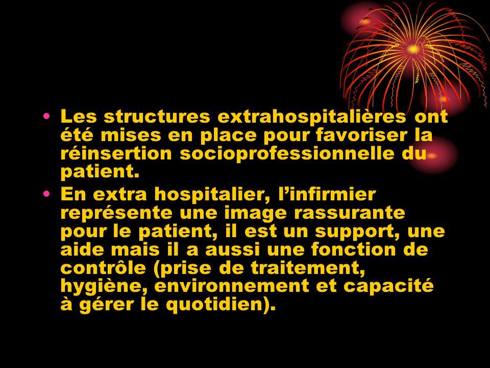 Les structures extrahospitalières ont été mises en place pour favoriser la réinsertion socioprofessionnelle du patient. En extra hospitalier, l'infirm