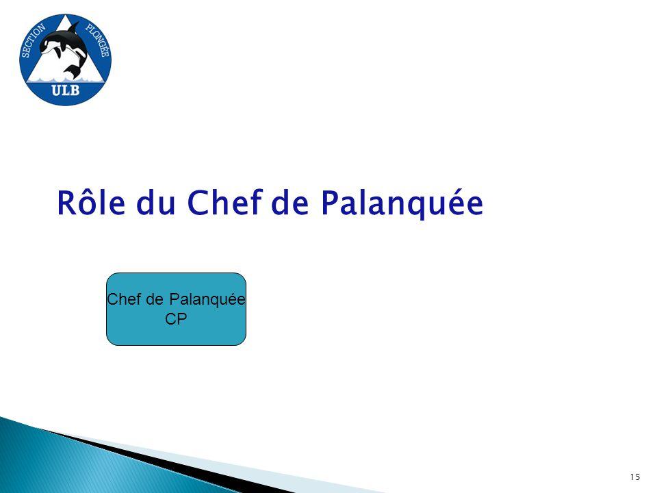 Rôle du Chef de Palanquée Chef de Palanquée CP 15