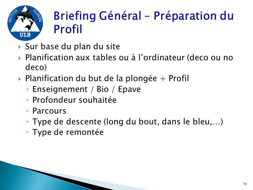 Briefing Général – Préparation du Profil  Sur base du plan du site  Planification aux tables ou à l'ordinateur (deco ou no deco)  Planification du
