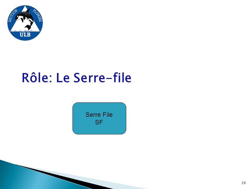 Rôle: Le Serre-file Serre File SF 29