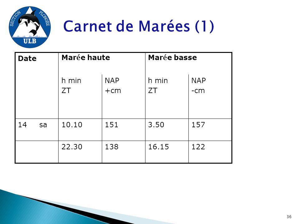 Carnet de Marées (1) 12216.1513822.30 1573.5015110.1014 sa NAP -cm h min ZT NAP +cm h min ZT Mar é e basseMar é e haute Date 36