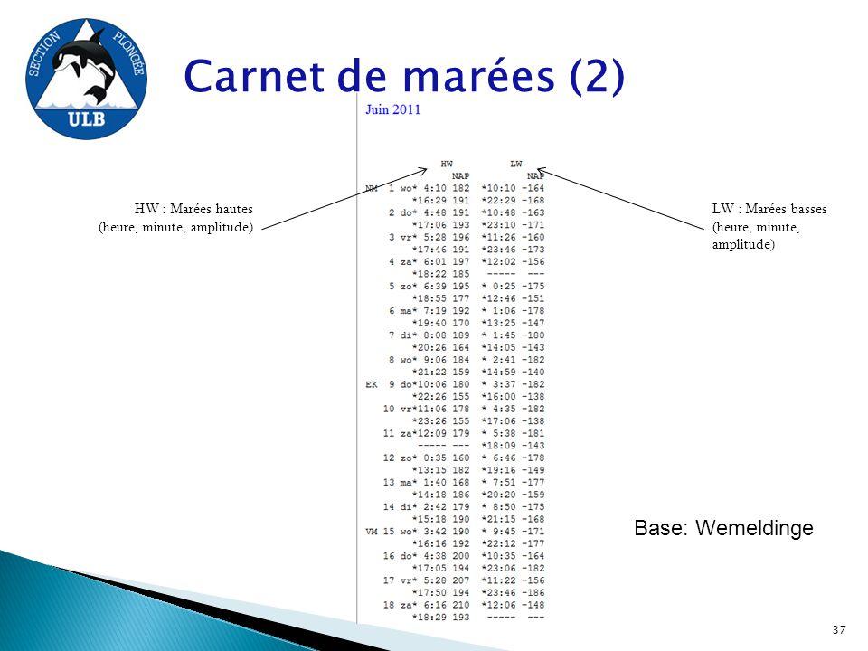 Carnet de marées (2) LW : Marées basses (heure, minute, amplitude) HW : Marées hautes (heure, minute, amplitude) Base: Wemeldinge 37