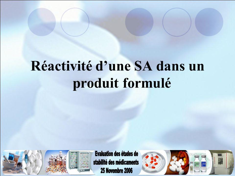 15 Réactivité d'une SA dans un produit formulé