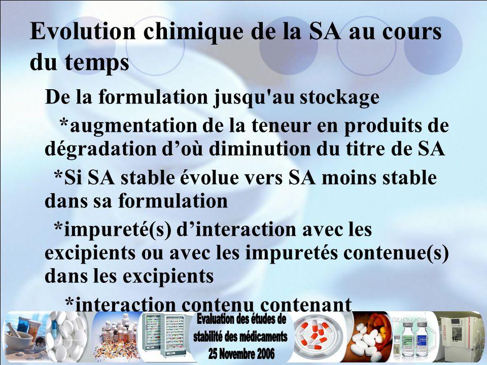 16 Evolution chimique de la SA au cours du temps De la formulation jusqu'au stockage *augmentation de la teneur en produits de dégradation d'où diminu