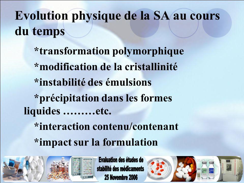 17 Evolution physique de la SA au cours du temps *transformation polymorphique *modification de la cristallinité *instabilité des émulsions *précipita