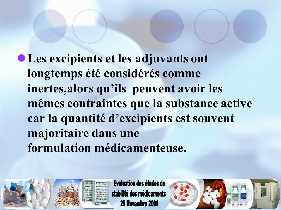 19 Les excipients et les adjuvants ont longtemps été considérés comme inertes,alors qu'ils peuvent avoir les mêmes contraintes que la substance active