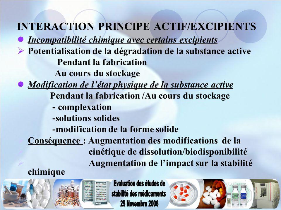 21 INTERACTION PRINCIPE ACTIF/EXCIPIENTS Incompatibilité chimique avec certains excipients  Potentialisation de la dégradation de la substance active