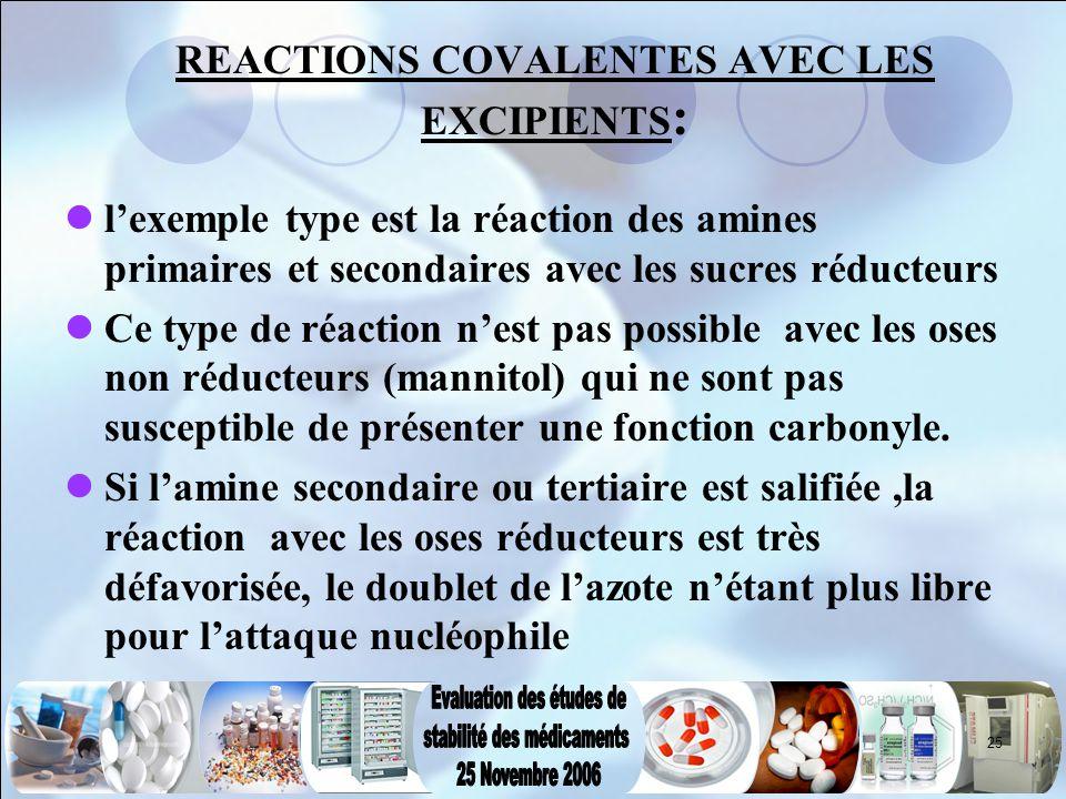 25 REACTIONS COVALENTES AVEC LES EXCIPIENTS : l'exemple type est la réaction des amines primaires et secondaires avec les sucres réducteurs Ce type de