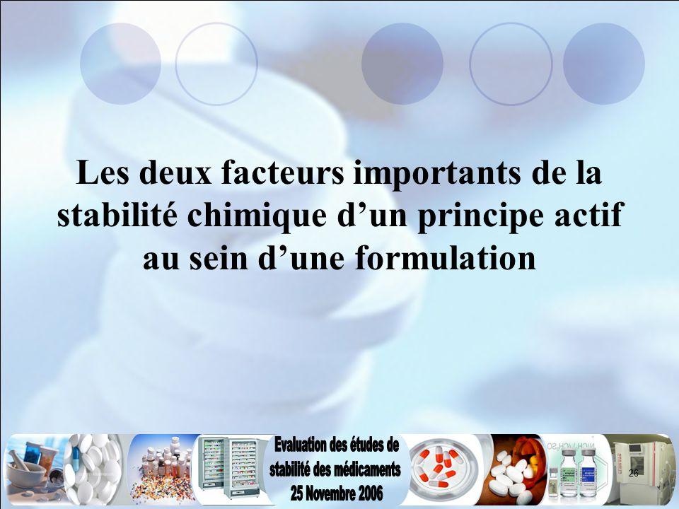 26 Les deux facteurs importants de la stabilité chimique d'un principe actif au sein d'une formulation