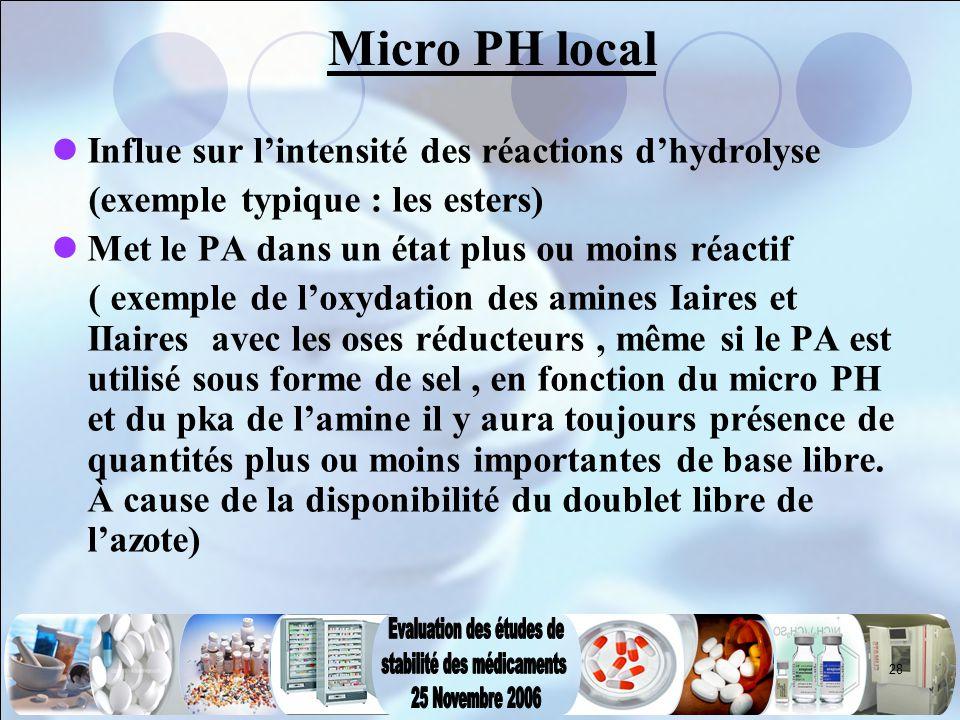28 Micro PH local Influe sur l'intensité des réactions d'hydrolyse (exemple typique : les esters) Met le PA dans un état plus ou moins réactif ( exemp