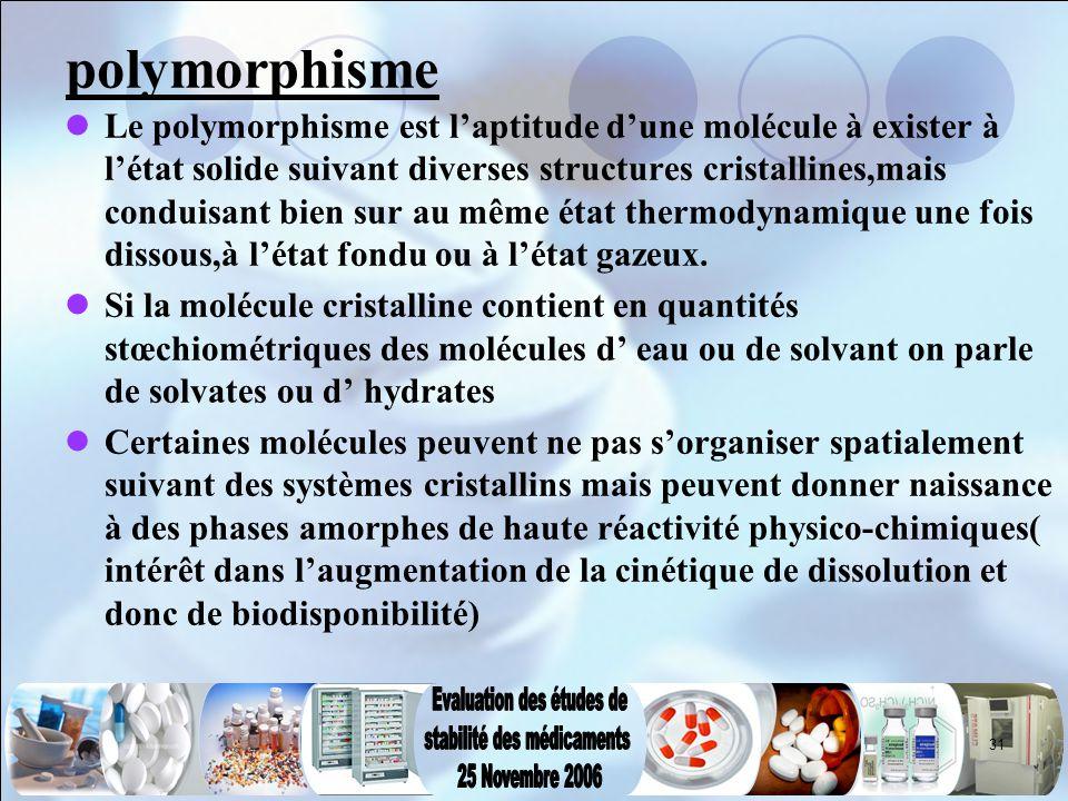31 polymorphisme Le polymorphisme est l'aptitude d'une molécule à exister à l'état solide suivant diverses structures cristallines,mais conduisant bie