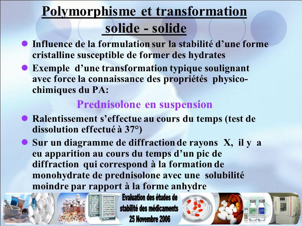 33 Polymorphisme et transformation solide - solide Influence de la formulation sur la stabilité d'une forme cristalline susceptible de former des hydr