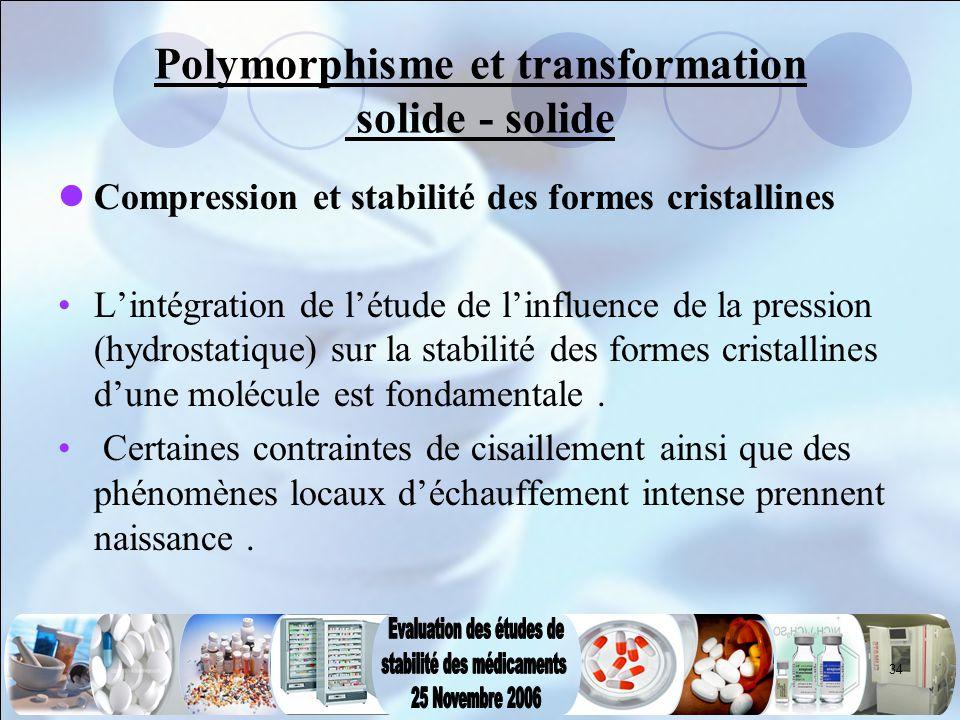 34 Polymorphisme et transformation solide - solide Compression et stabilité des formes cristallines L'intégration de l'étude de l'influence de la pres