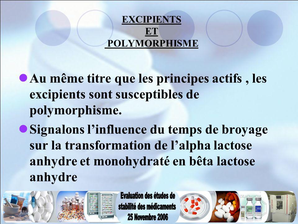 36 EXCIPIENTS ET POLYMORPHISME Au même titre que les principes actifs, les excipients sont susceptibles de polymorphisme. Signalons l'influence du tem