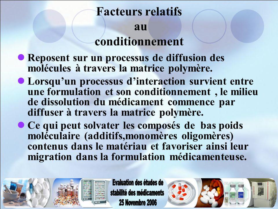 42 Facteurs relatifs au conditionnement Reposent sur un processus de diffusion des molécules à travers la matrice polymère. Lorsqu'un processus d'inte