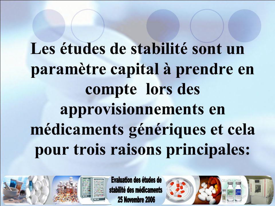 46 Les études de stabilité sont un paramètre capital à prendre en compte lors des approvisionnements en médicaments génériques et cela pour trois rais