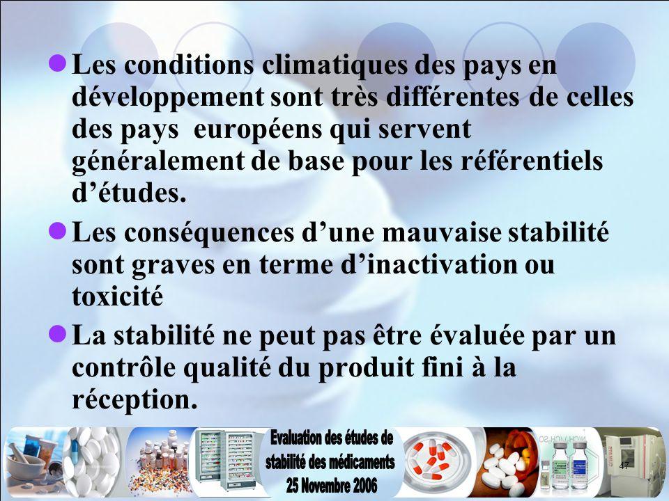 47 Les conditions climatiques des pays en développement sont très différentes de celles des pays européens qui servent généralement de base pour les r