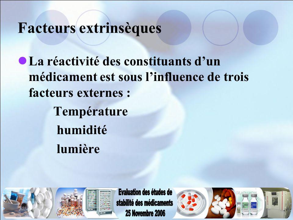 9 Facteurs extrinsèques La réactivité des constituants d'un médicament est sous l'influence de trois facteurs externes : Température humidité lumière
