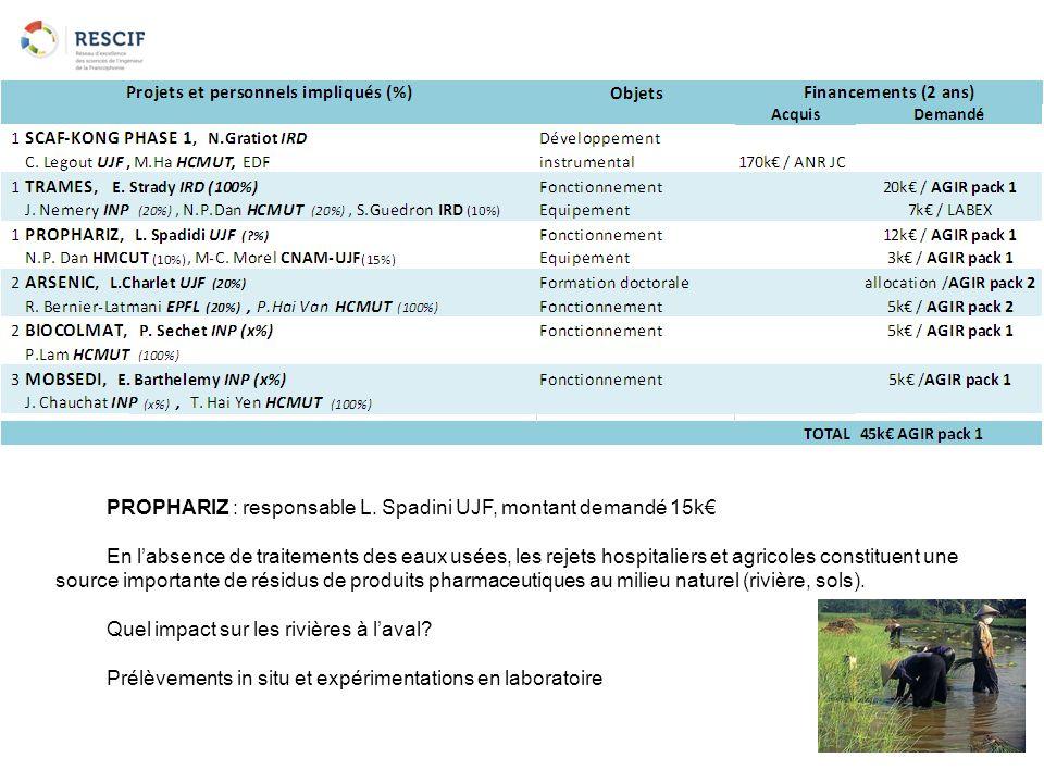 PROPHARIZ : responsable L. Spadini UJF, montant demandé 15k€ En l'absence de traitements des eaux usées, les rejets hospitaliers et agricoles constitu