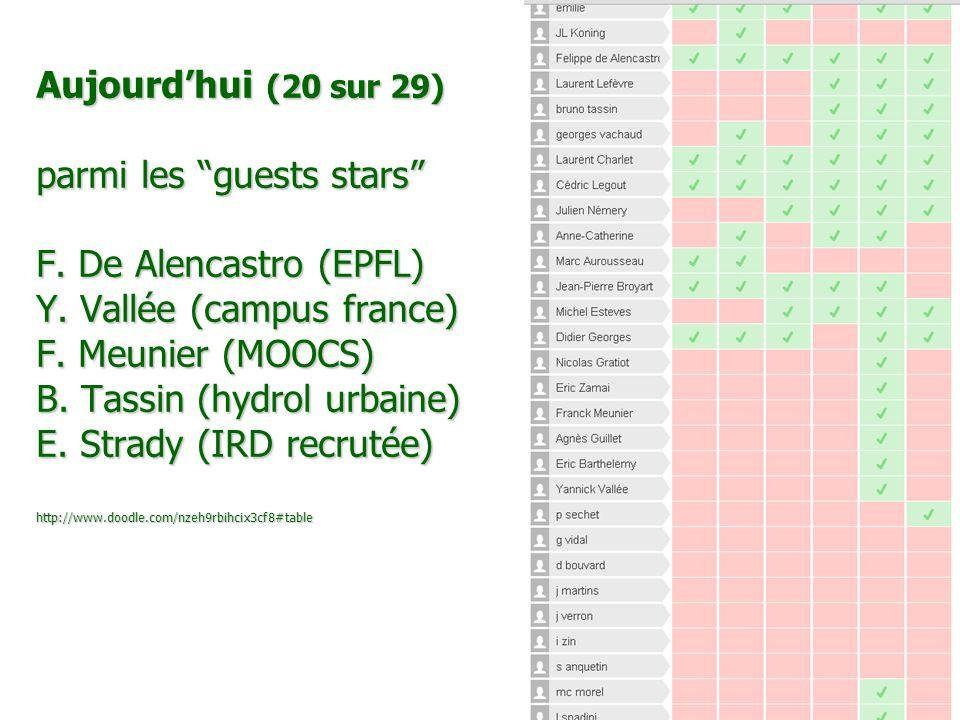 "Aujourd'hui (20 sur 29) parmi les ""guests stars"" F. De Alencastro (EPFL) Y. Vallée (campus france) F. Meunier (MOOCS) B. Tassin (hydrol urbaine) E. St"