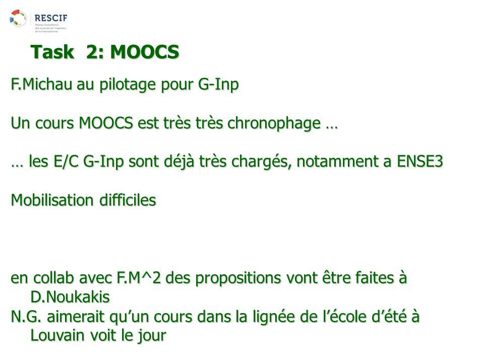 F.Michau au pilotage pour G-Inp Un cours MOOCS est très très chronophage … … les E/C G-Inp sont déjà très chargés, notamment a ENSE3 Mobilisation diff