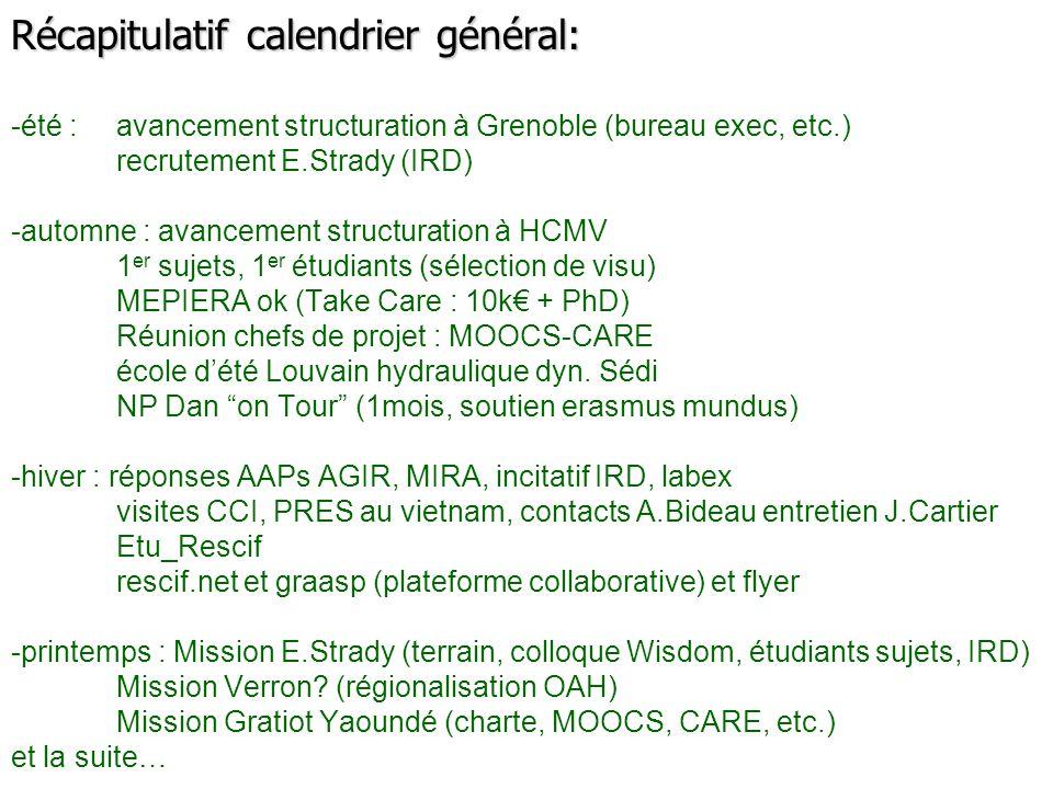 Récapitulatif calendrier général: Récapitulatif calendrier général: -été :avancement structuration à Grenoble (bureau exec, etc.) recrutement E.Strady