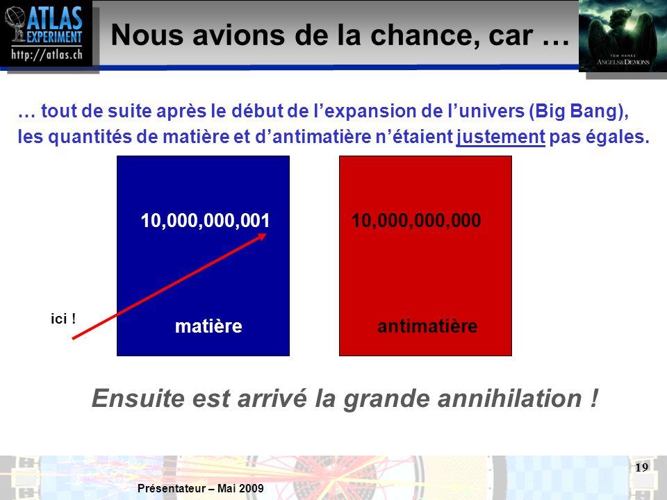 Présentateur – Mai 2009 19 10,000,000,00110,000,000,000 Nous avions de la chance, car … … tout de suite après le début de l'expansion de l'univers (Big Bang), les quantités de matière et d'antimatière n'étaient justement pas égales.