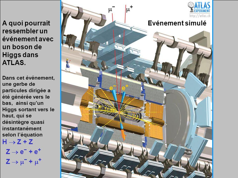 Présentateur – Mai 2009 26 A quoi pourrait ressembler un événement avec un boson de Higgs dans ATLAS.