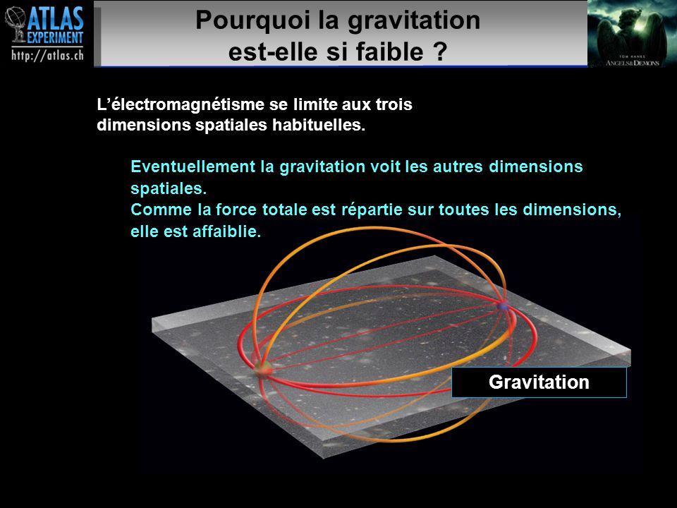 Présentateur – Mai 2009 34 Pourquoi la gravitation est-elle si faible .