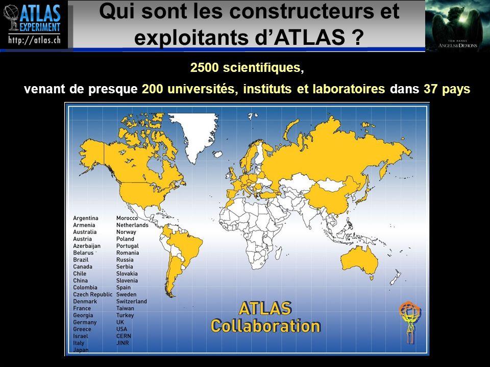 Présentateur – Mai 2009 38 19 Qui sont les constructeurs et exploitants d'ATLAS .