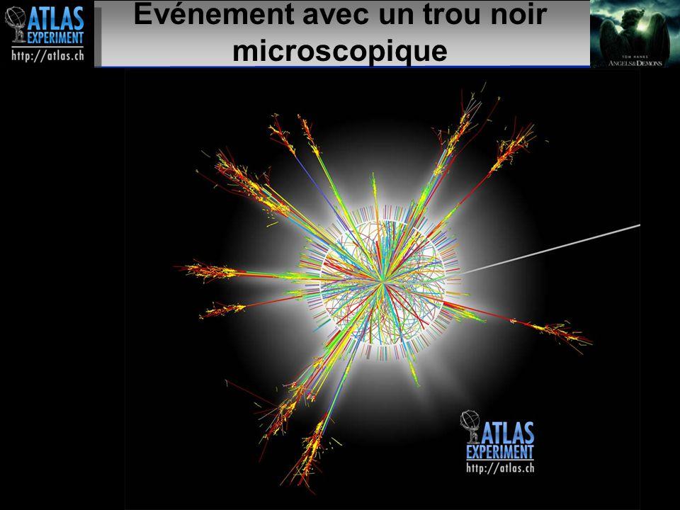 Présentateur – Mai 2009 43 Evénement avec un trou noir microscopique