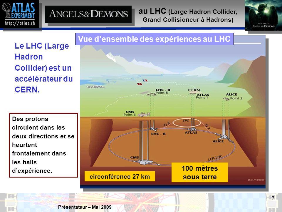Présentateur – Mai 2009 8 L'expérience ATLAS Démarrer l'animation (sera ajoutée ultérieurement)