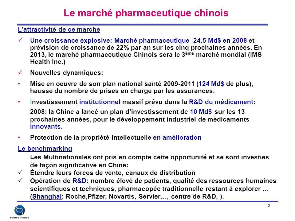 2 L'attractivité de ce marché Une croissance explosive: Marché pharmaceutique 24.5 Md$ en 2008 et prévision de croissance de 22% par an sur les cinq p