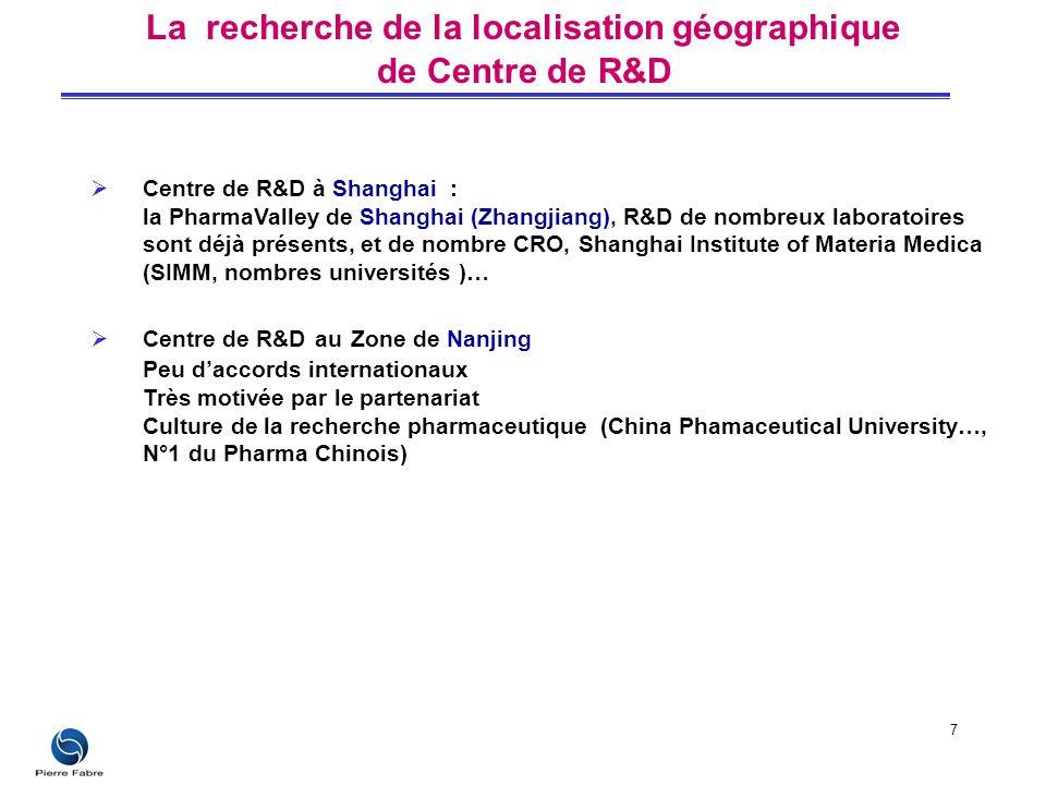 7 La recherche de la localisation géographique  Centre de R&D à Shanghai : la PharmaValley de Shanghai (Zhangjiang), R&D de nombreux laboratoires son