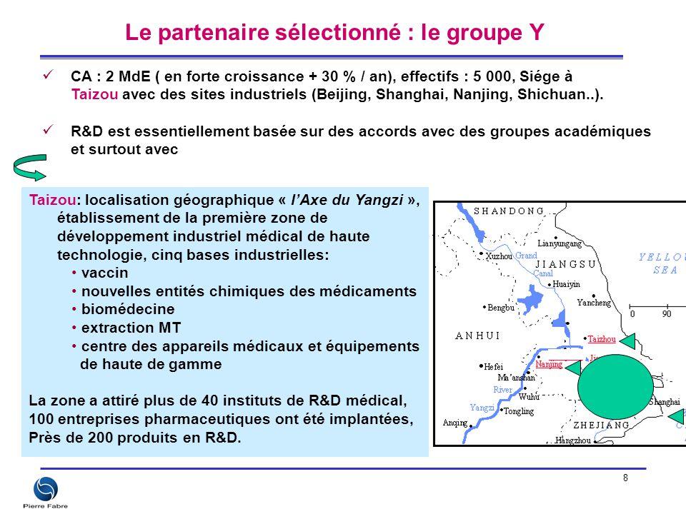 8 CA : 2 MdE ( en forte croissance + 30 % / an), effectifs : 5 000, Siége à Taizou avec des sites industriels (Beijing, Shanghai, Nanjing, Shichuan..)