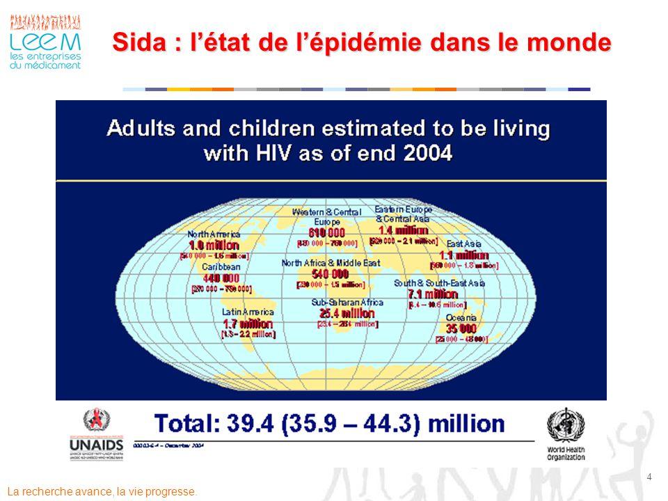 La recherche avance, la vie progresse. 4 Sida : l'état de l'épidémie dans le monde